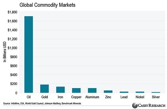 La Chine à quelques jours de détrôner le pétrodollar ? dans CHINE 171108-img05-giq450